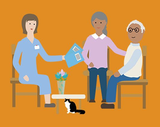 Cartoon image of patient, carer and care professional